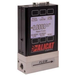 Mass flow meters